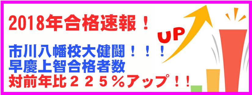 2018年合格速報!市川八幡校大健闘!!!早慶上智合格者数が対前年比で225%を達成しました。